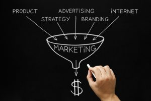 Lead Page Sales funnel